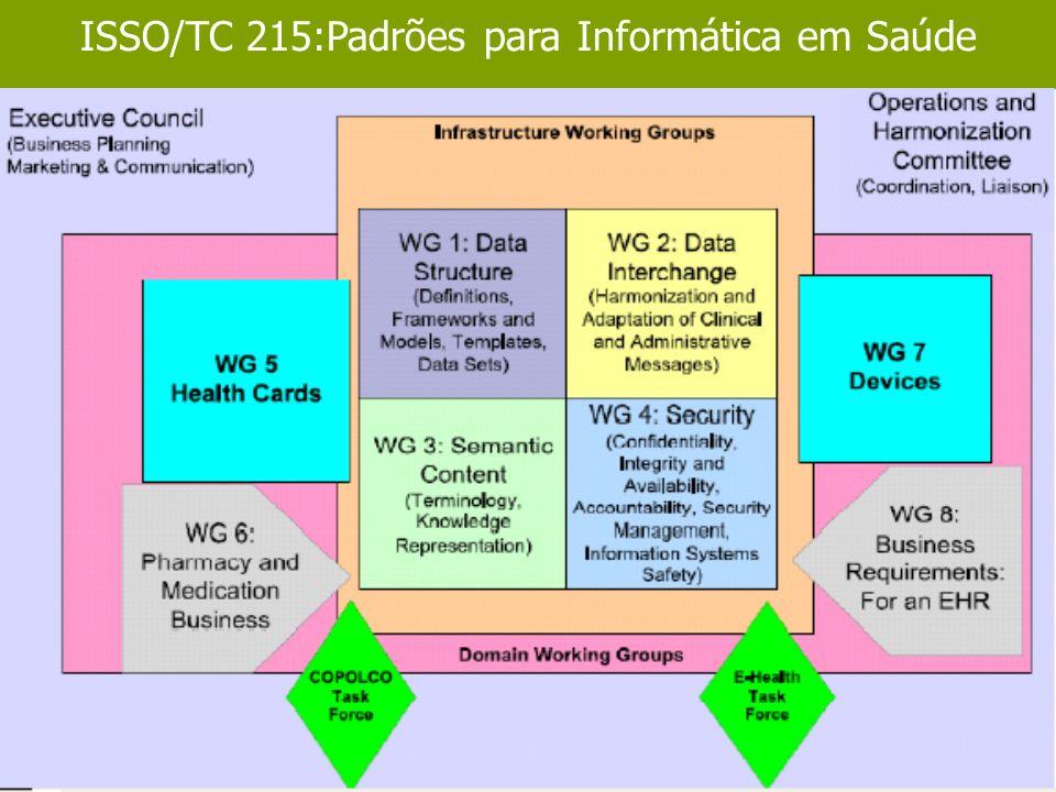 Padrão TISS - 2009 7 ISSO/TC 215:Padrões para Informática em Saúde