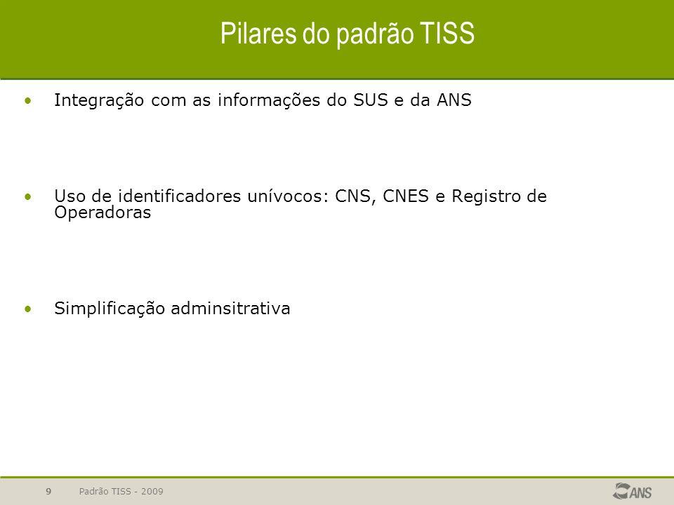 Padrão TISS - 2009 9 Pilares do padrão TISS Integração com as informações do SUS e da ANS Uso de identificadores unívocos: CNS, CNES e Registro de Ope