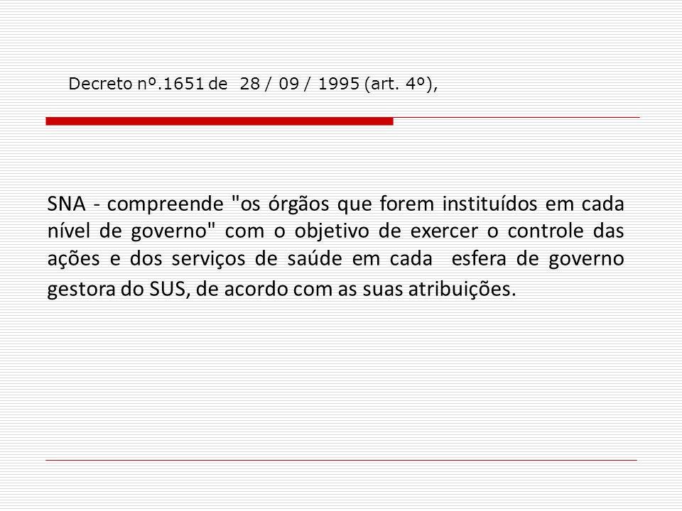 Decreto nº.1651 de 28 / 09 / 1995 (art. 4º), SNA - compreende
