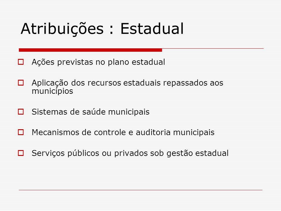 Atribuições : Estadual Ações previstas no plano estadual Aplicação dos recursos estaduais repassados aos municípios Sistemas de saúde municipais Mecan