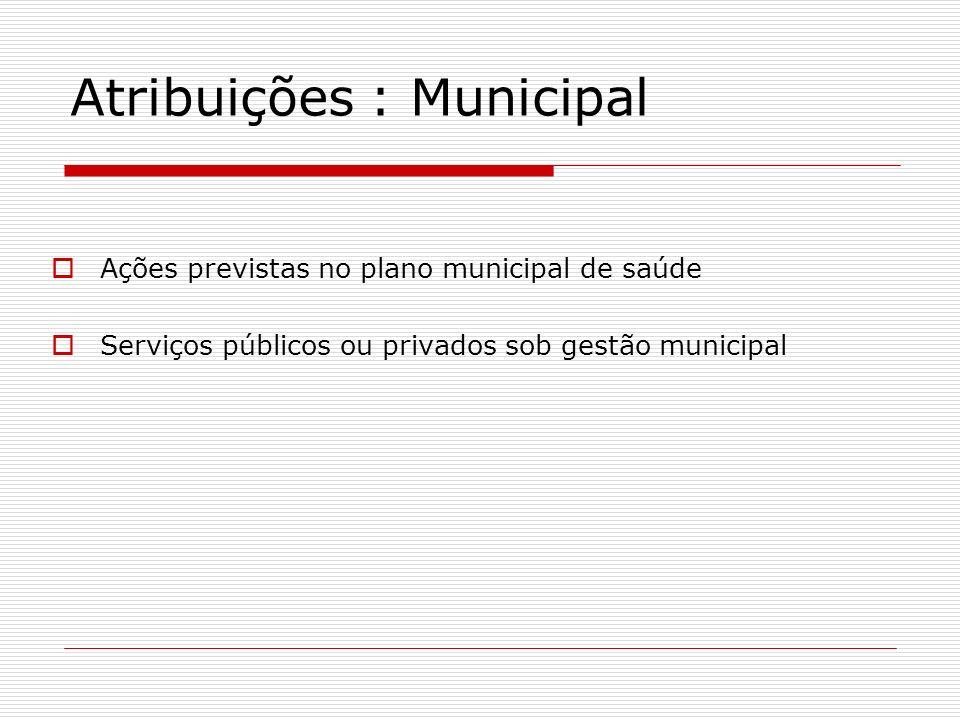 Atribuições : Municipal Ações previstas no plano municipal de saúde Serviços públicos ou privados sob gestão municipal