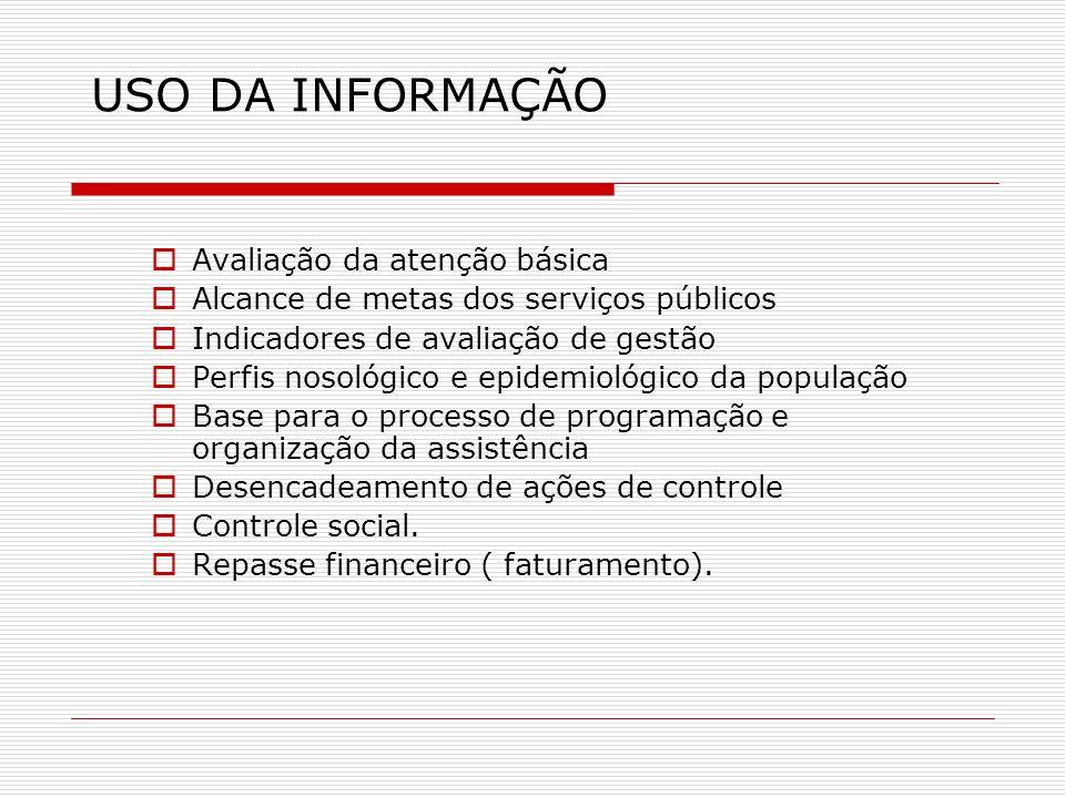 USO DA INFORMAÇÃO Avaliação da atenção básica Alcance de metas dos serviços públicos Indicadores de avaliação de gestão Perfis nosológico e epidemioló