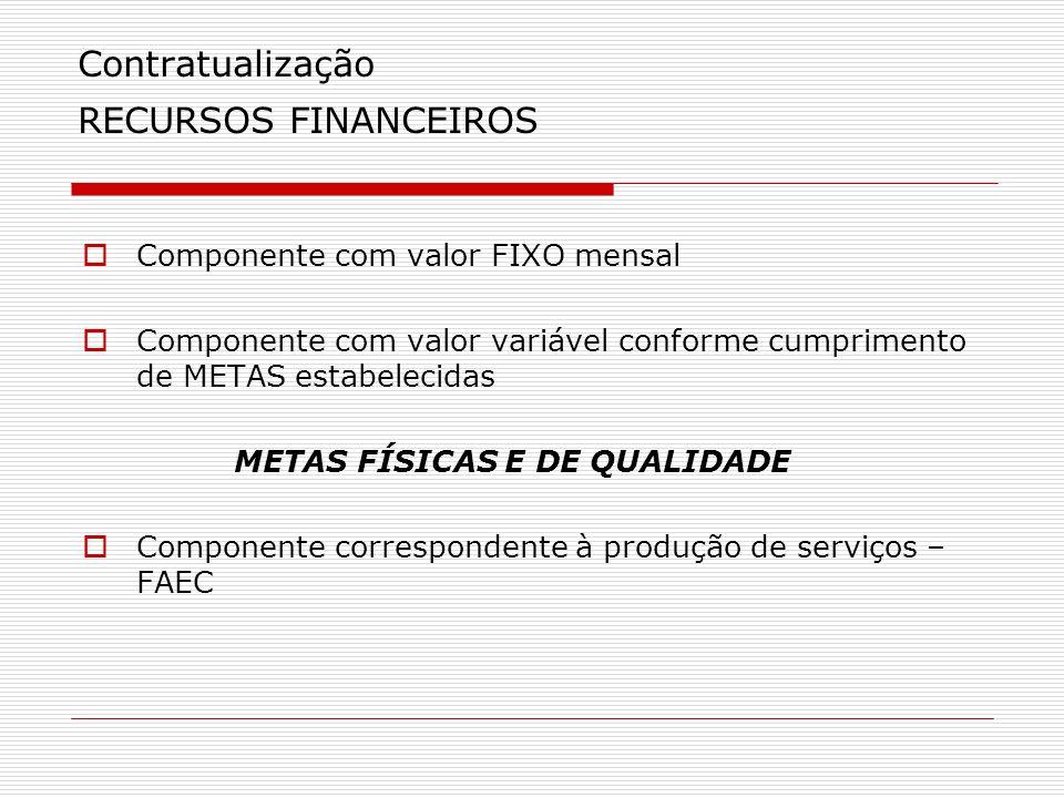 Contratualização RECURSOS FINANCEIROS Componente com valor FIXO mensal Componente com valor variável conforme cumprimento de METAS estabelecidas METAS