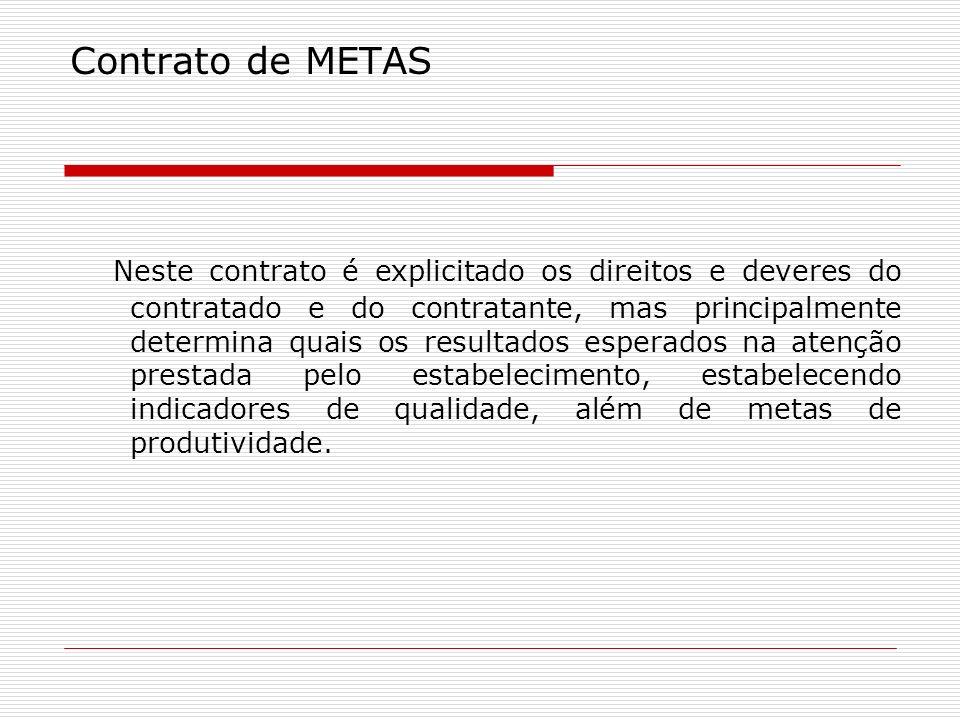 Contrato de METAS Neste contrato é explicitado os direitos e deveres do contratado e do contratante, mas principalmente determina quais os resultados