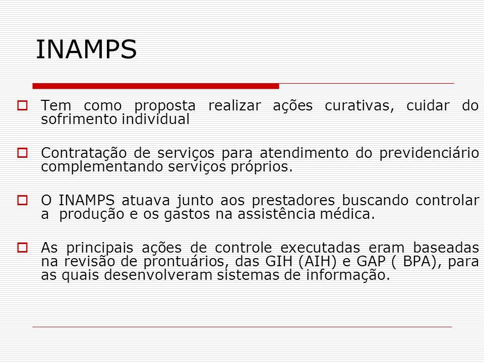 INAMPS Tem como proposta realizar ações curativas, cuidar do sofrimento individual Contratação de serviços para atendimento do previdenciário compleme