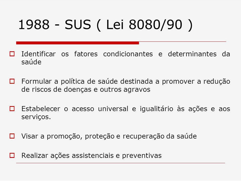 1988 - SUS ( Lei 8080/90 ) Identificar os fatores condicionantes e determinantes da saúde Formular a política de saúde destinada a promover a redução