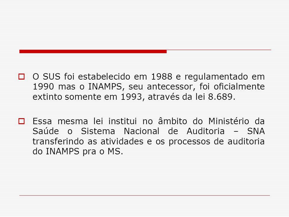 O SUS foi estabelecido em 1988 e regulamentado em 1990 mas o INAMPS, seu antecessor, foi oficialmente extinto somente em 1993, através da lei 8.689. E