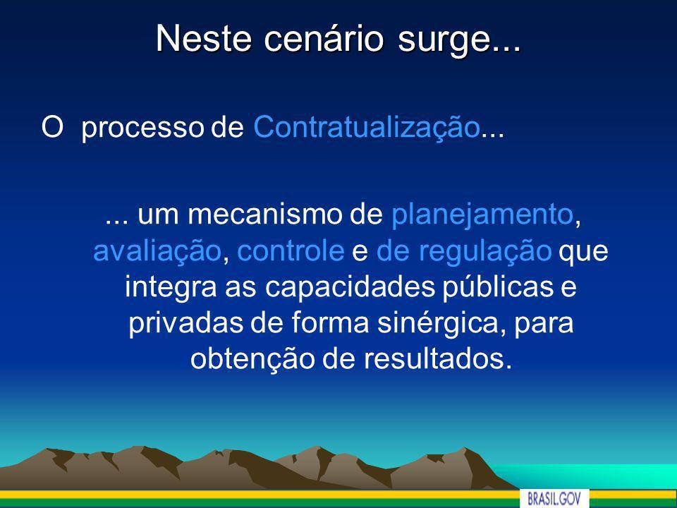 Neste cenário surge... O processo de Contratualização...... um mecanismo de planejamento, avaliação, controle e de regulação que integra as capacidade