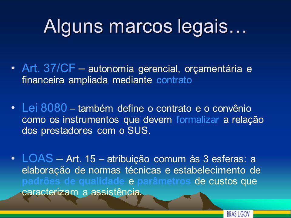 Alguns marcos legais… Art. 37/CF – autonomia gerencial, orçamentária e financeira ampliada mediante contrato Lei 8080 – também define o contrato e o c