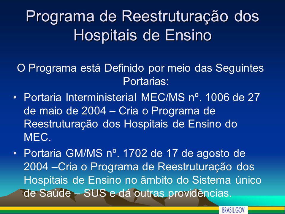 Programa de Reestruturação dos Hospitais de Ensino O Programa está Definido por meio das Seguintes Portarias: Portaria Interministerial MEC/MS nº. 100