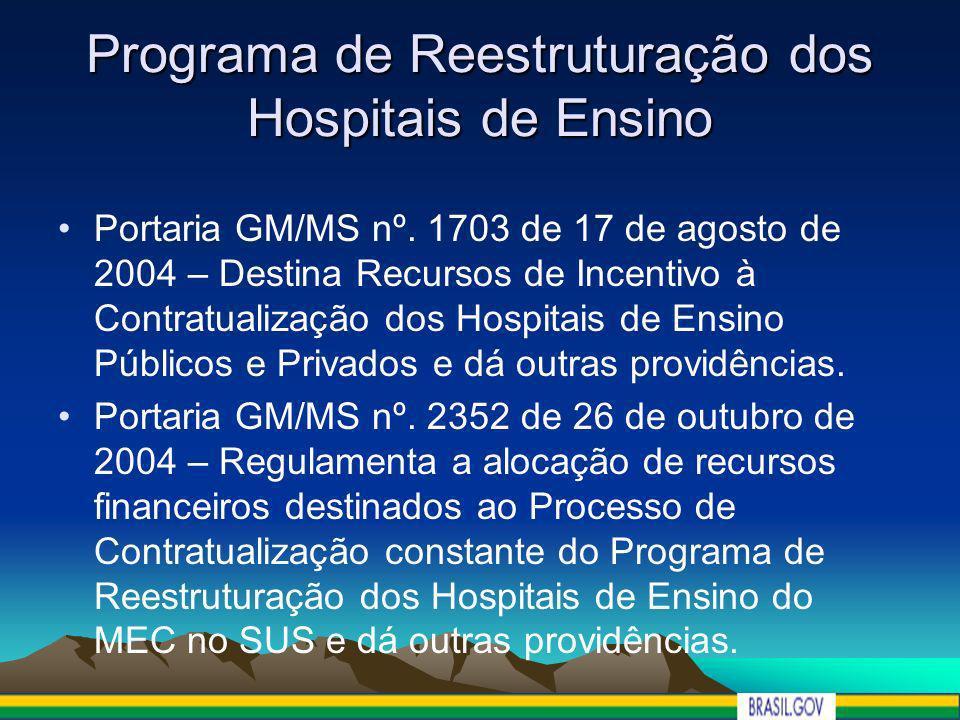 Programa de Reestruturação dos Hospitais de Ensino Portaria GM/MS nº. 1703 de 17 de agosto de 2004 – Destina Recursos de Incentivo à Contratualização