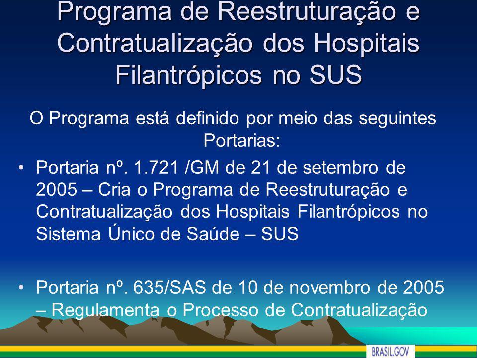 Programa de Reestruturação e Contratualização dos Hospitais Filantrópicos no SUS O Programa está definido por meio das seguintes Portarias: Portaria n