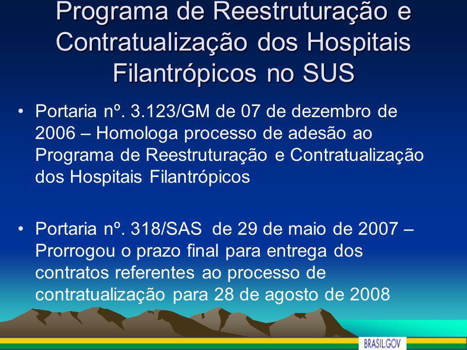 Programa de Reestruturação e Contratualização dos Hospitais Filantrópicos no SUS Portaria nº. 3.123/GM de 07 de dezembro de 2006 – Homologa processo d