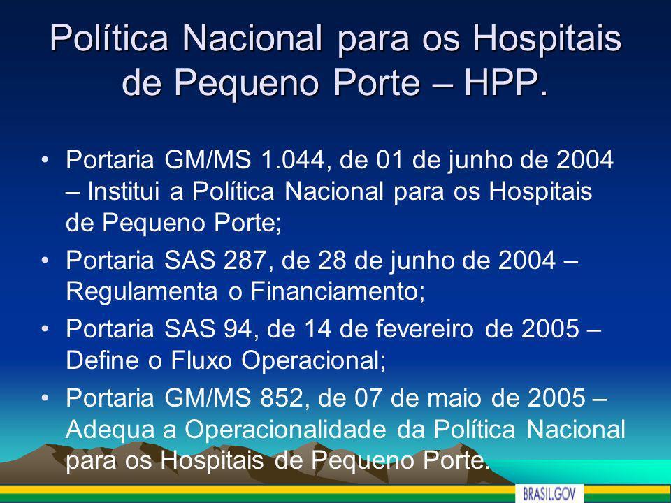 Política Nacional para os Hospitais de Pequeno Porte – HPP. Portaria GM/MS 1.044, de 01 de junho de 2004 – Institui a Política Nacional para os Hospit