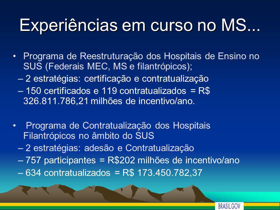Experiências em curso no MS... Programa de Reestruturação dos Hospitais de Ensino no SUS (Federais MEC, MS e filantrópicos); – 2 estratégias: certific