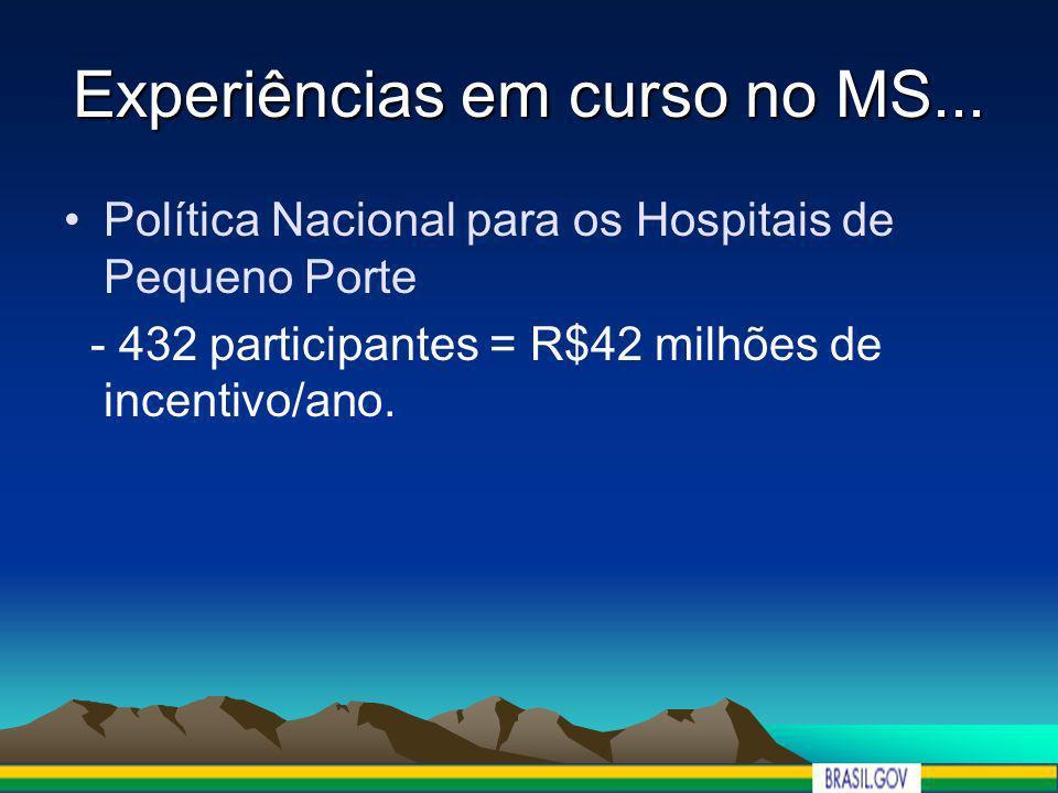 Experiências em curso no MS... Política Nacional para os Hospitais de Pequeno Porte - 432 participantes = R$42 milhões de incentivo/ano.