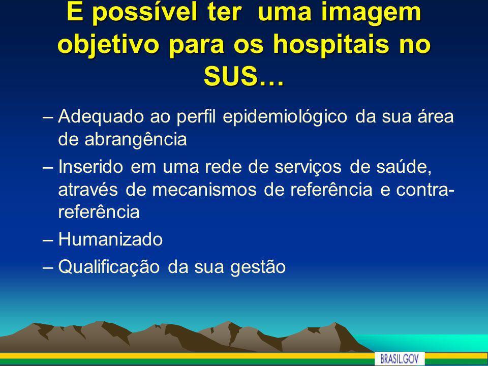 É possível ter uma imagem objetivo para os hospitais no SUS… –Adequado ao perfil epidemiológico da sua área de abrangência –Inserido em uma rede de se