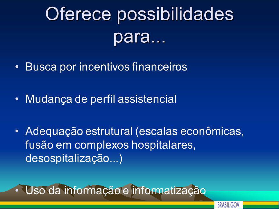 Oferece possibilidades para... Busca por incentivos financeiros Mudança de perfil assistencial Adequação estrutural (escalas econômicas, fusão em comp