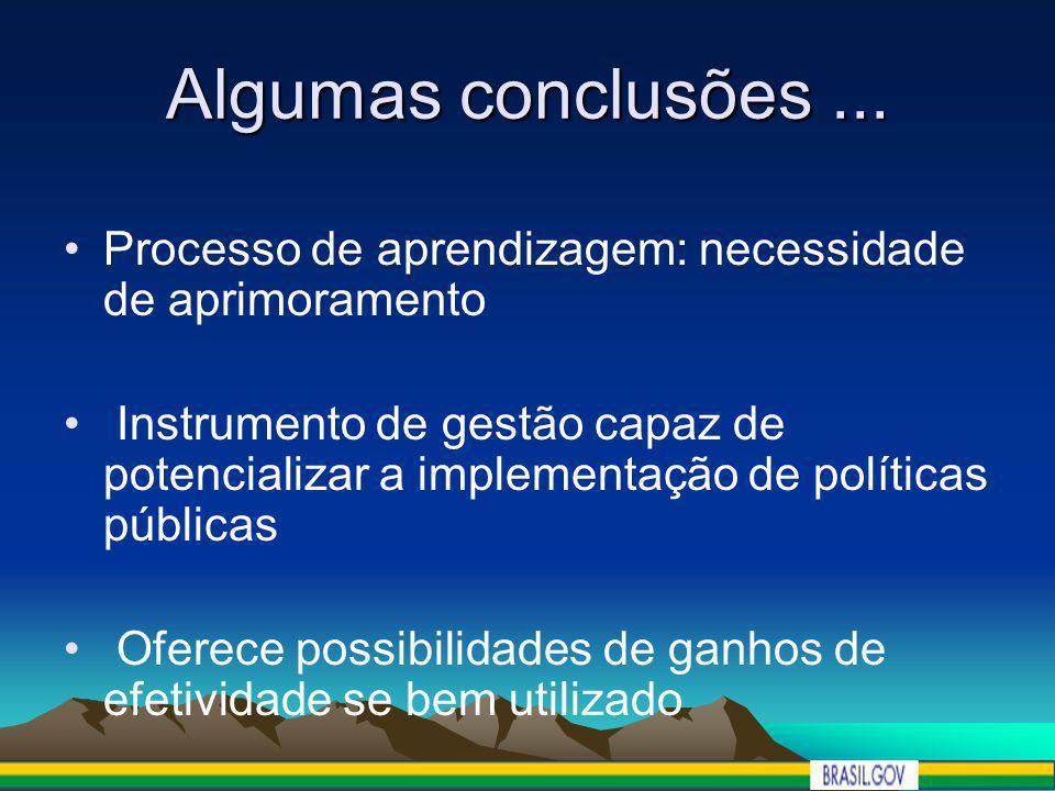 Algumas conclusões... Processo de aprendizagem: necessidade de aprimoramento Instrumento de gestão capaz de potencializar a implementação de políticas