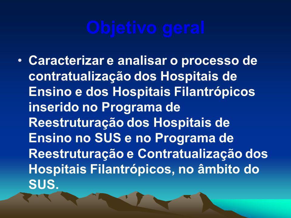 Objetivo geral Caracterizar e analisar o processo de contratualização dos Hospitais de Ensino e dos Hospitais Filantrópicos inserido no Programa de Re