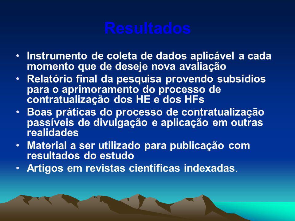 Resultados Instrumento de coleta de dados aplicável a cada momento que de deseje nova avaliação Relatório final da pesquisa provendo subsídios para o
