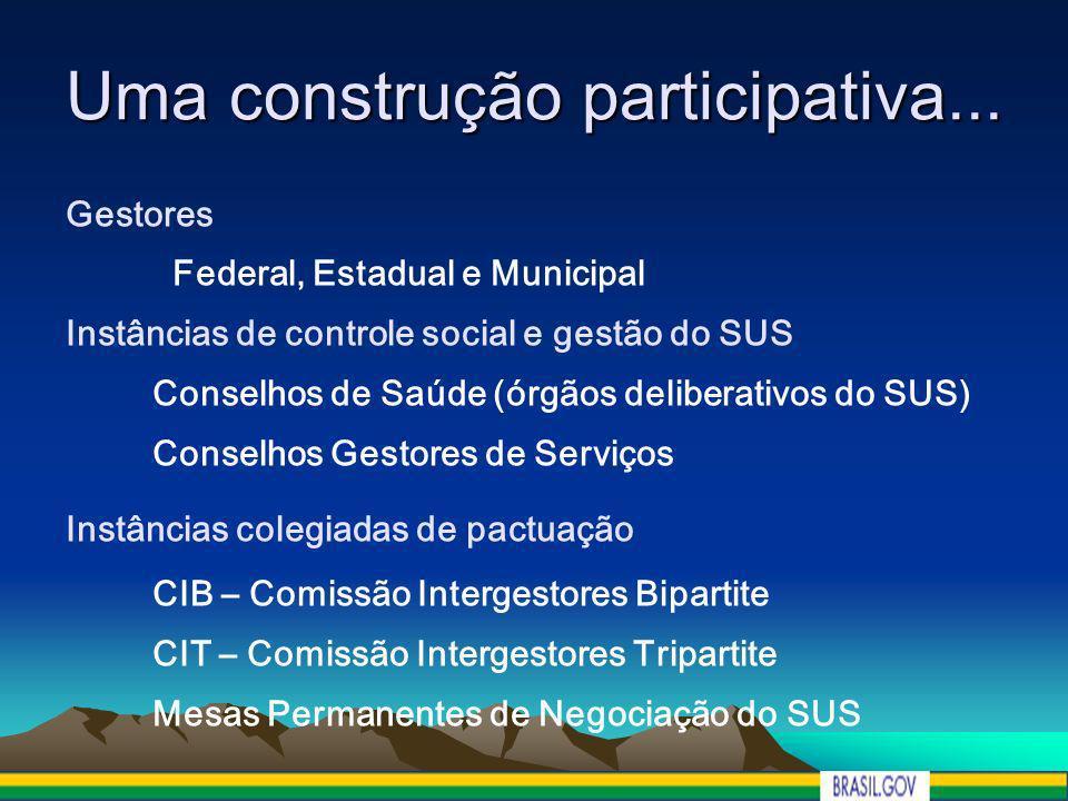 Uma construção participativa... Gestores Federal, Estadual e Municipal Instâncias de controle social e gestão do SUS Conselhos de Saúde (órgãos delibe