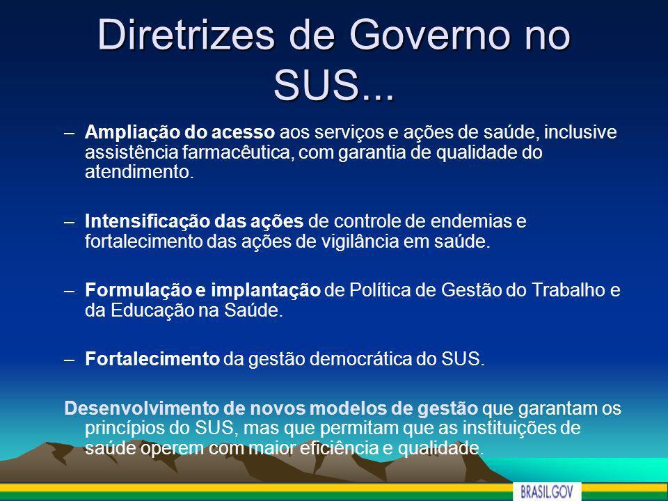 Diretrizes de Governo no SUS... –Ampliação do acesso aos serviços e ações de saúde, inclusive assistência farmacêutica, com garantia de qualidade do a