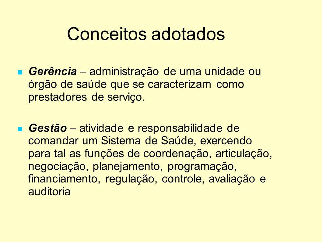 Conceitos adotados Gerência – administração de uma unidade ou órgão de saúde que se caracterizam como prestadores de serviço. Gestão – atividade e res
