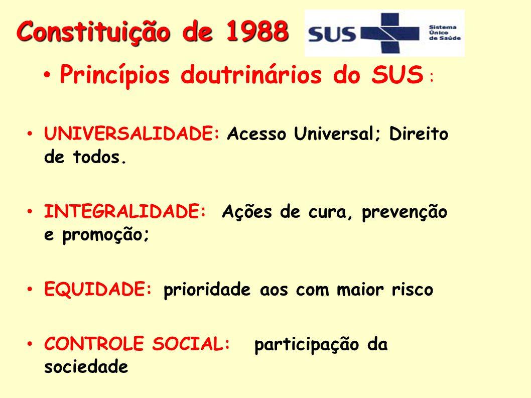 Princípios doutrinários do SUS : UNIVERSALIDADE: Acesso Universal; Direito de todos. INTEGRALIDADE: Ações de cura, prevenção e promoção; EQUIDADE: pri