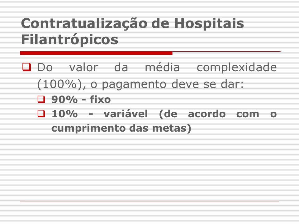 Do valor da média complexidade (100%), o pagamento deve se dar: 90% - fixo 10% - variável (de acordo com o cumprimento das metas) Contratualização de