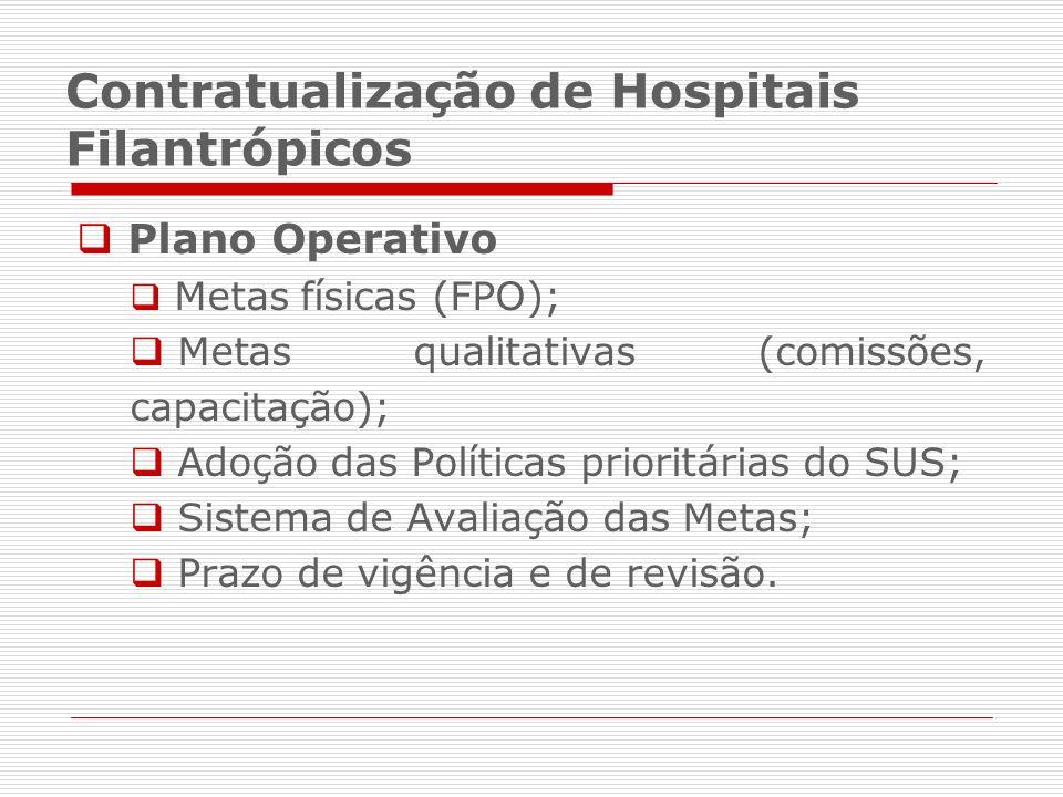 Plano Operativo Metas físicas (FPO); Metas qualitativas (comissões, capacitação); Adoção das Políticas prioritárias do SUS; Sistema de Avaliação das M