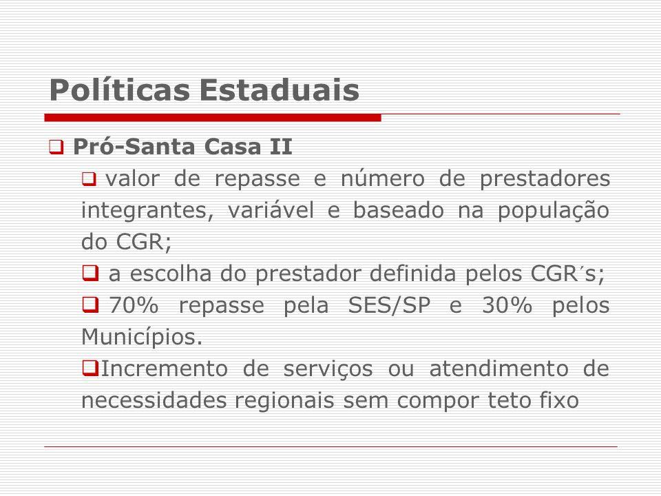 Políticas Estaduais Pró-Santa Casa II valor de repasse e número de prestadores integrantes, variável e baseado na população do CGR; a escolha do prest