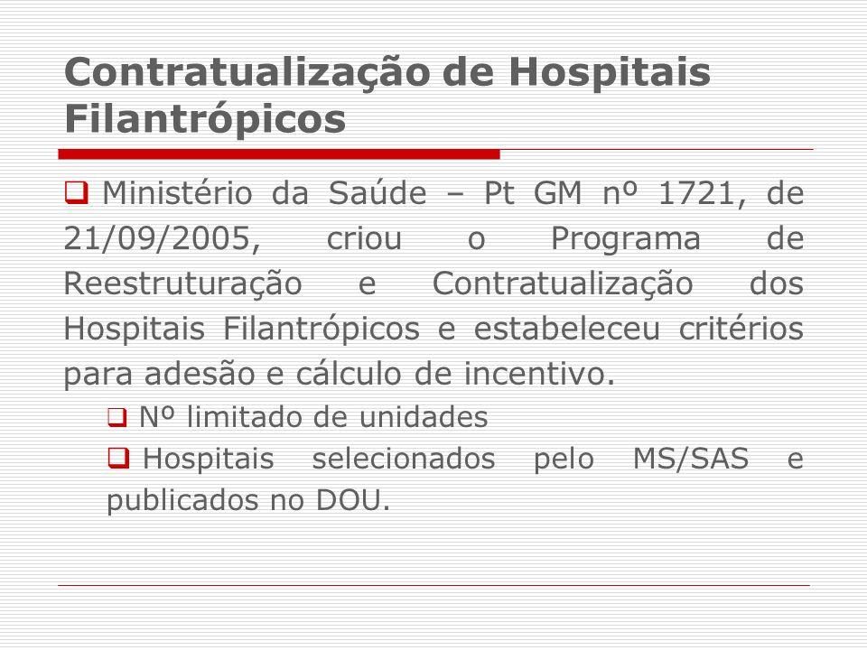 Contratualização de Hospitais Filantrópicos Ministério da Saúde – Pt GM nº 1721, de 21/09/2005, criou o Programa de Reestruturação e Contratualização