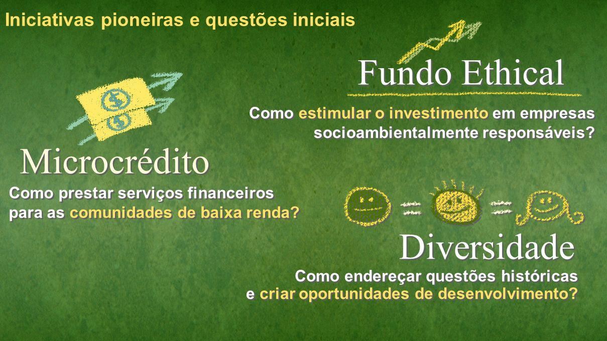 Como estimular o investimento em empresas socioambientalmente responsáveis? Fundo Ethical Como endereçar questões históricas e criar oportunidades de