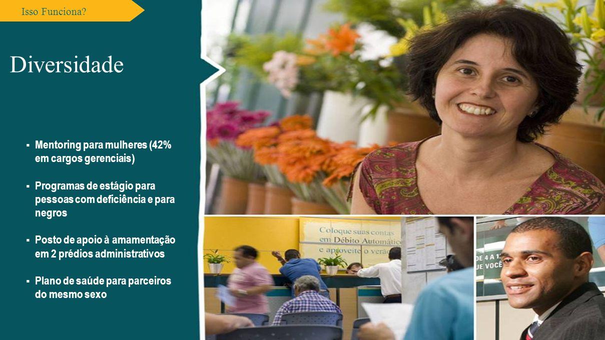 Isso Funciona? Diversidade Mentoring para mulheres (42% em cargos gerenciais) Programas de estágio para pessoas com deficiência e para negros Posto de