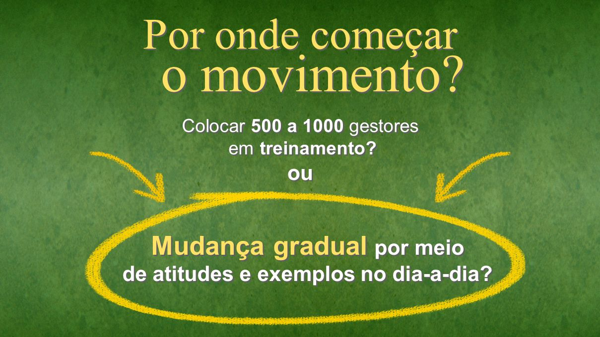 Liderança pelo exemplo Gestão por valores Consistência no discurso e nas atitudes Por onde começar o movimento.