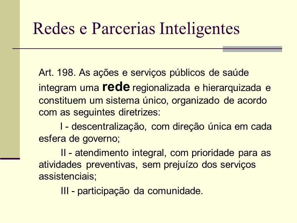 Redes e Parcerias Inteligentes Art. 198. As ações e serviços públicos de saúde integram uma rede regionalizada e hierarquizada e constituem um sistema