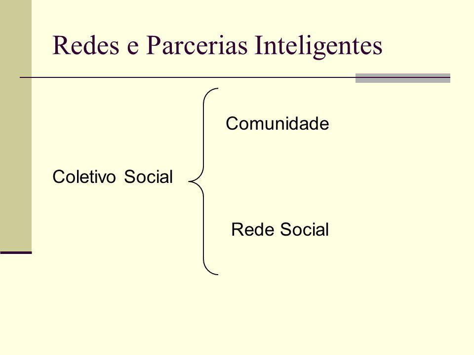 Redes e Parcerias Inteligentes Comunidade pode ser = ou de Redes Sociais