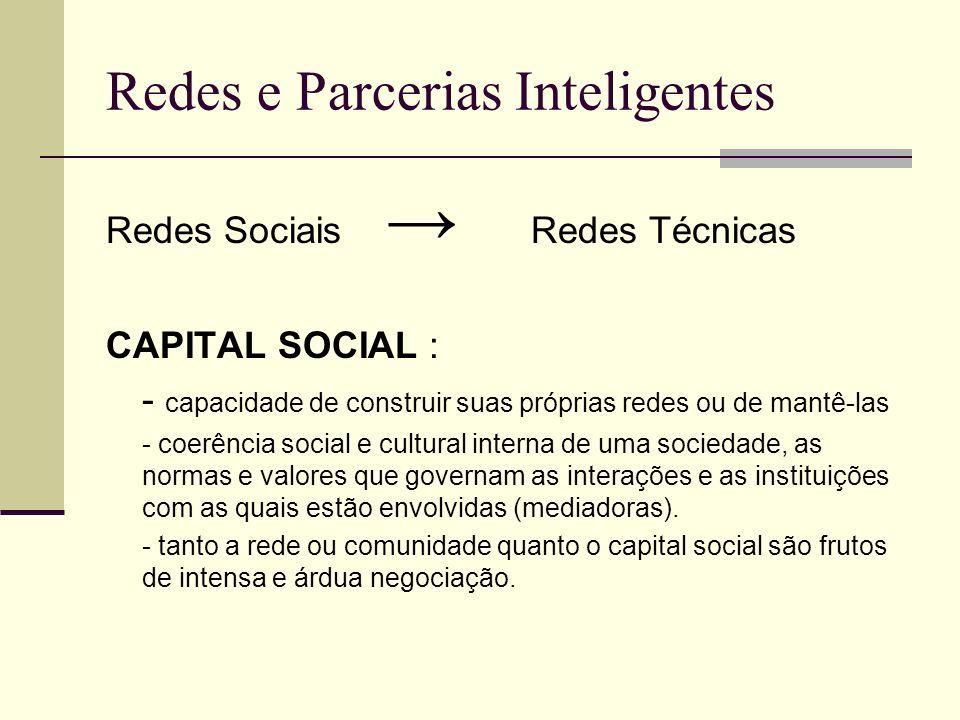 Redes e Parcerias Inteligentes Capital Social pode ser considerado como o potencial de relação dos indivíduos de uma rede ou comunidade que depende de: - CONFIANÇA - CAPACIDADE DE ASSUMIR NOVOS COMPROMISSOS - RECONHECIMENTO DE COMPETENCIAS - DAR VALOR
