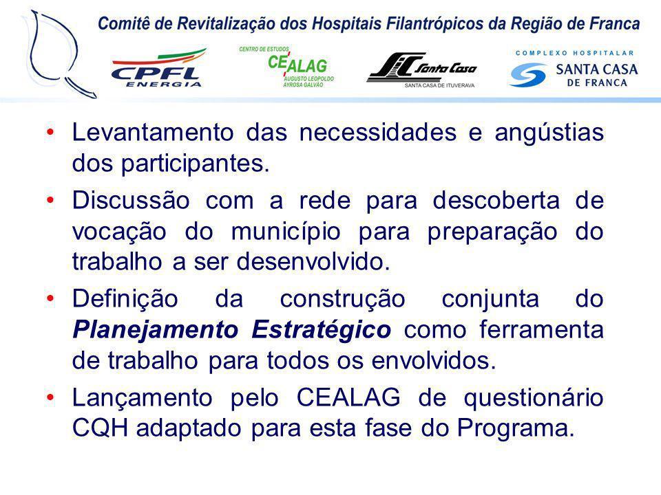 Levantamento das necessidades e angústias dos participantes. Discussão com a rede para descoberta de vocação do município para preparação do trabalho