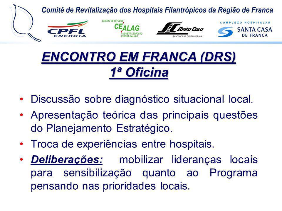 ENCONTRO EM FRANCA (DRS) 1ª Oficina Discussão sobre diagnóstico situacional local. Apresentação teórica das principais questões do Planejamento Estrat