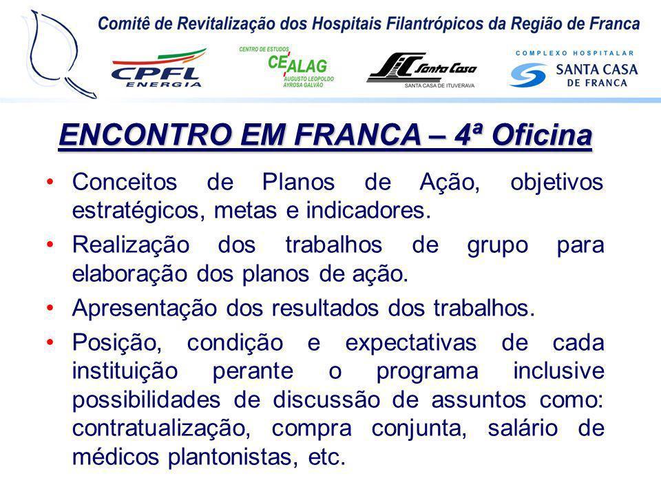 ENCONTRO EM FRANCA – 4ª Oficina Conceitos de Planos de Ação, objetivos estratégicos, metas e indicadores. Realização dos trabalhos de grupo para elabo