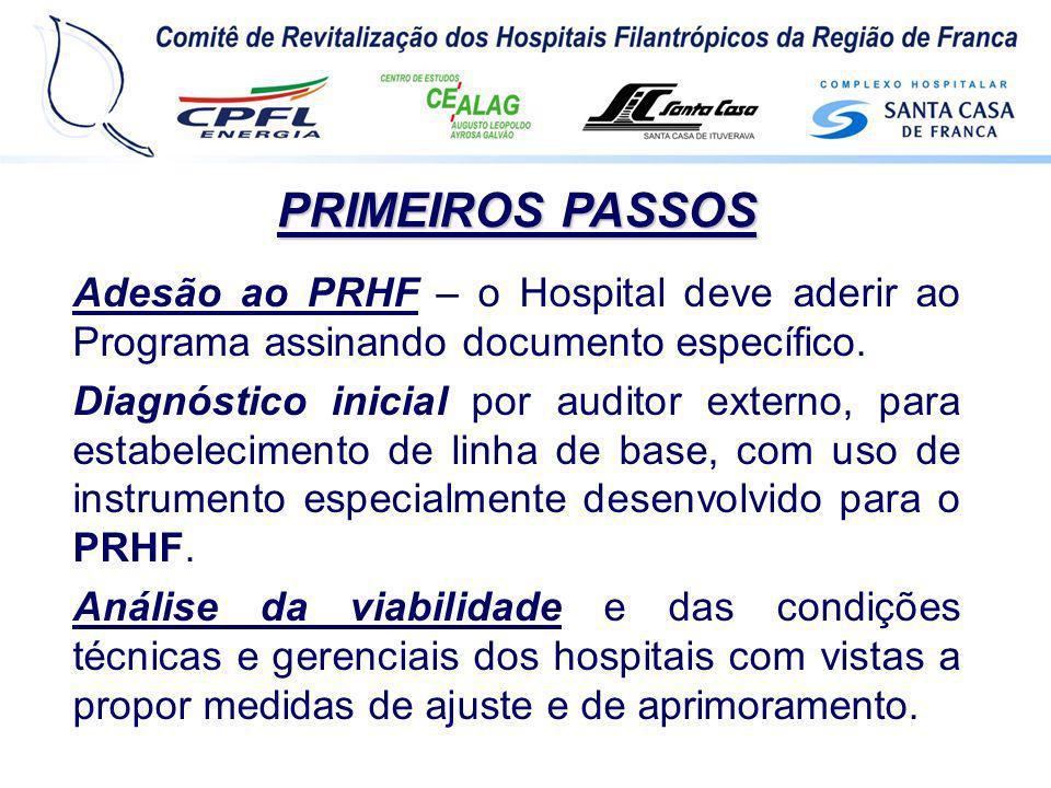 Adesão ao PRHF – o Hospital deve aderir ao Programa assinando documento específico. Diagnóstico inicial por auditor externo, para estabelecimento de l