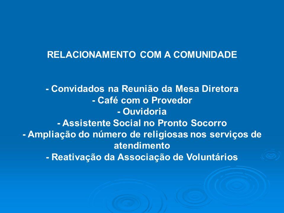 RELACIONAMENTO COM A COMUNIDADE - Convidados na Reunião da Mesa Diretora - Café com o Provedor - Ouvidoria - Assistente Social no Pronto Socorro - Amp