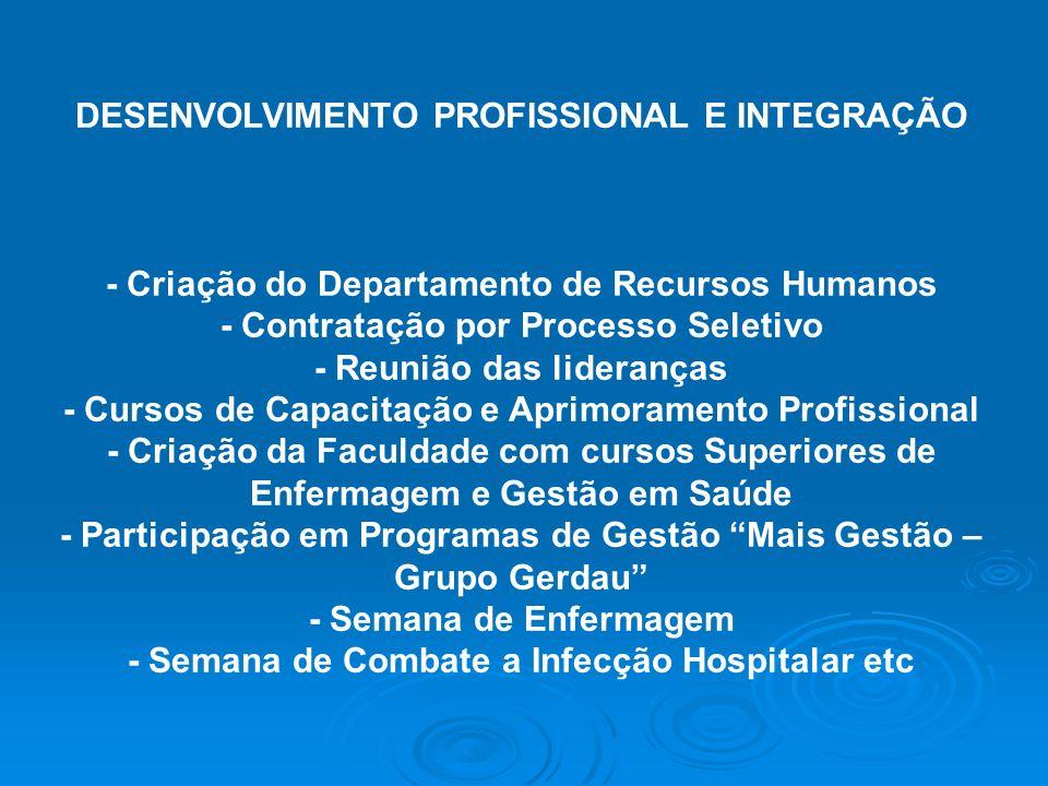 DESENVOLVIMENTO PROFISSIONAL E INTEGRAÇÃO - Criação do Departamento de Recursos Humanos - Contratação por Processo Seletivo - Reunião das lideranças -