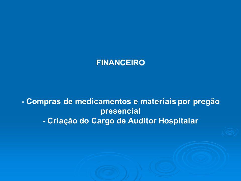 FINANCEIRO - Compras de medicamentos e materiais por pregão presencial - Criação do Cargo de Auditor Hospitalar