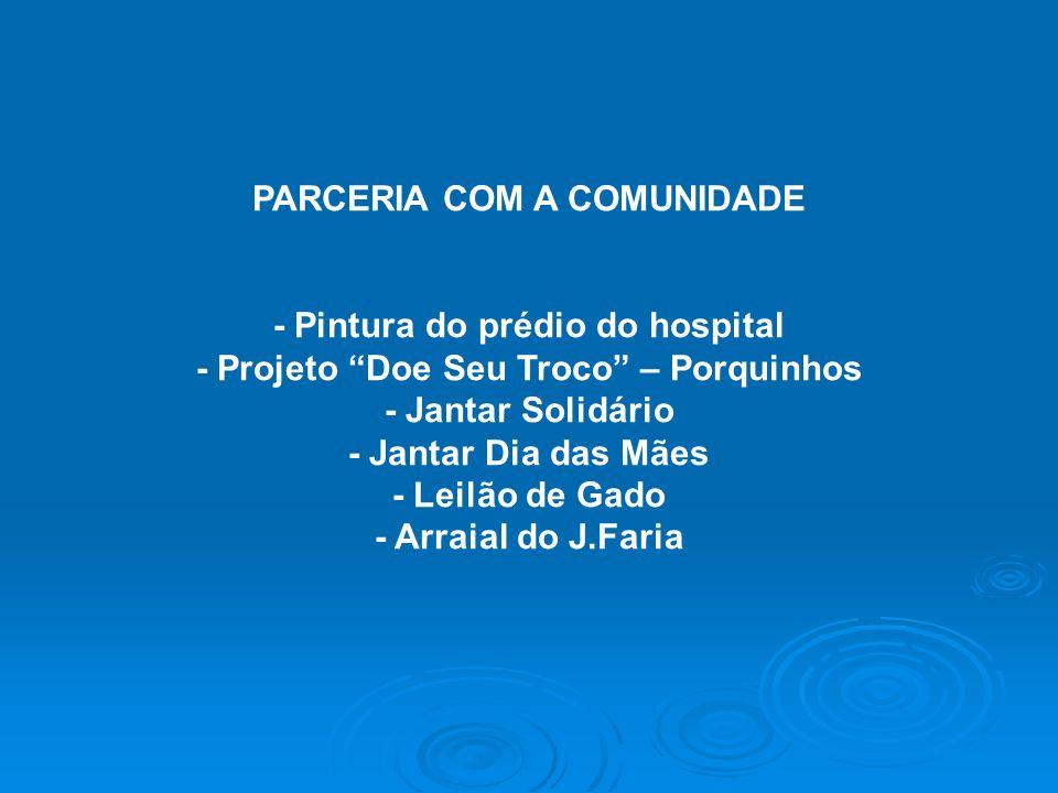 PARCERIA COM A COMUNIDADE - Pintura do prédio do hospital - Projeto Doe Seu Troco – Porquinhos - Jantar Solidário - Jantar Dia das Mães - Leilão de Ga