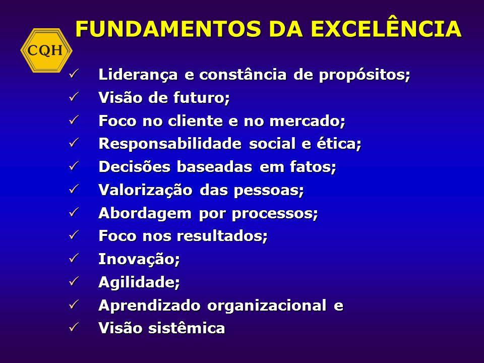 6. Ação Proativa e Resposta Rápida 7. Aprendizado Contínuo 8. Responsabilidade Social 9. Comprometimento da Alta Direção VALORES DO MODELO