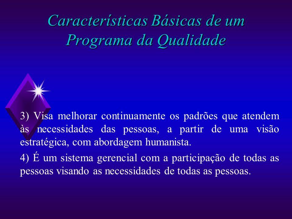 Características Básicas de um Programa da Qualidade 1) Parte do reconhecimento das necessidades das pessoas e estabelece padrões para o atendimento de