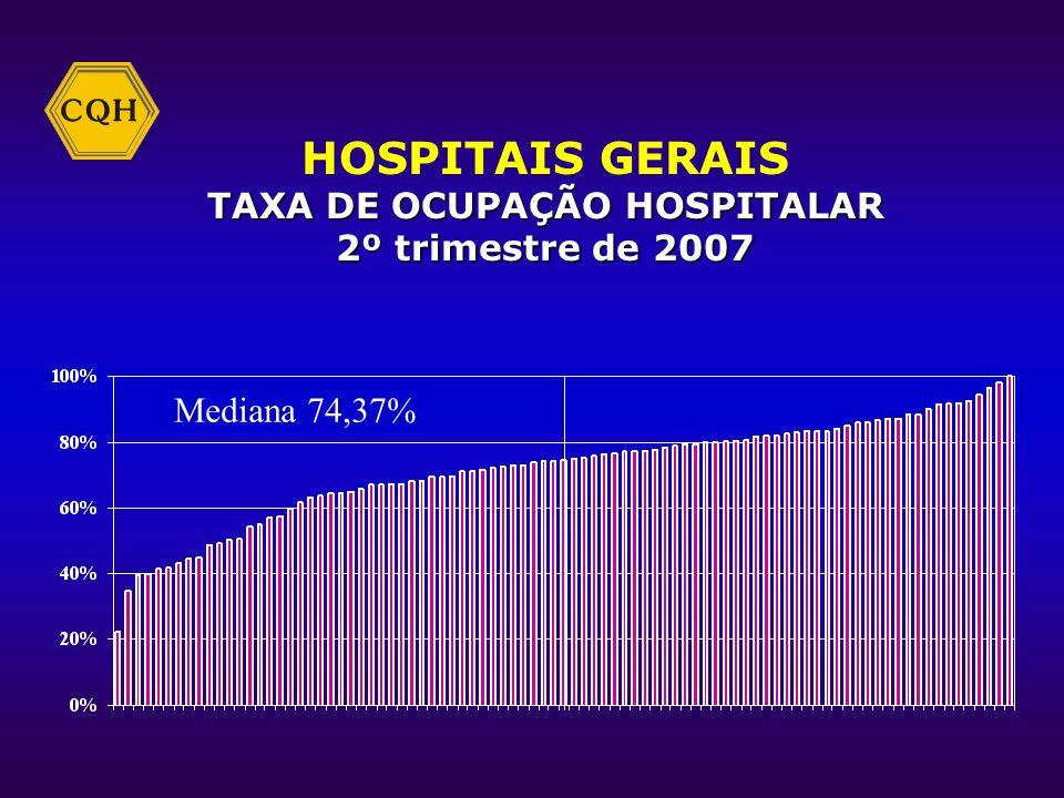 HOSPITAIS PARTICIPANTES ÍNDICE DE INTERVALO DE SUBSTITUIÇÃO